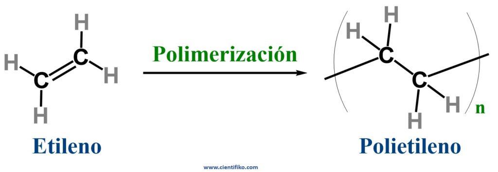Polietileno plástico