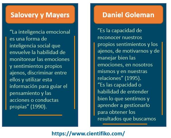 inteligencia emocional cientifiko
