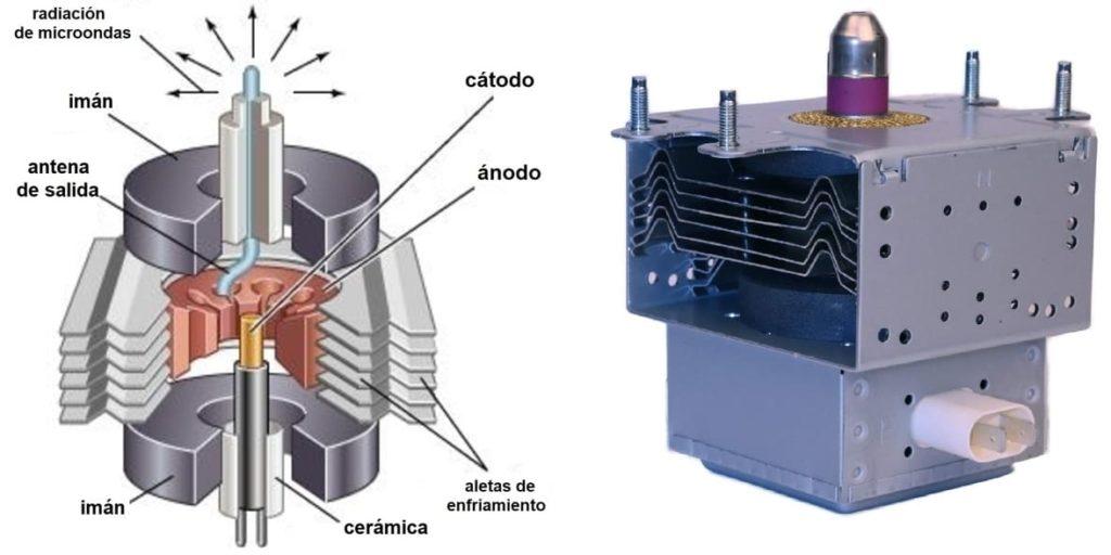 magnetrón microondas doméstico
