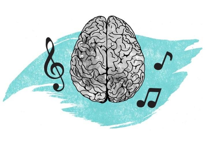 la música en el cerebro