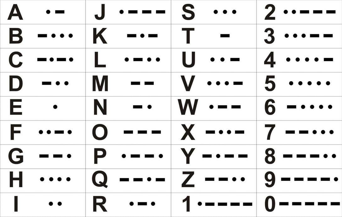 Alfabeto Morse