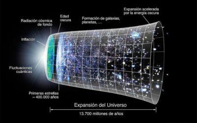 La energía oscura y el enigma del fin del universo
