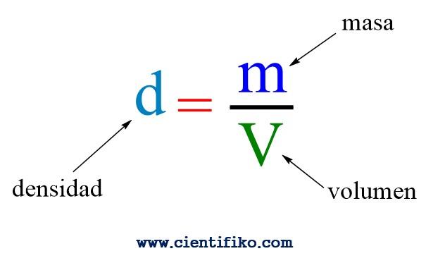 formula densidad